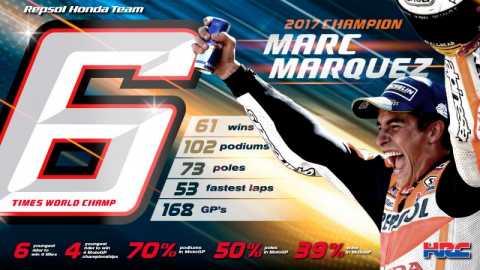 Marc_Marquez_champion_2017.jpg