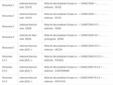 gandcrab.jpg